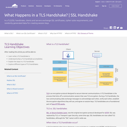 What Happens in a TLS Handshake? | SSL Handshake | Cloudflare