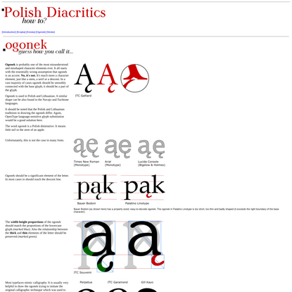 Polish Diacritics: how to?