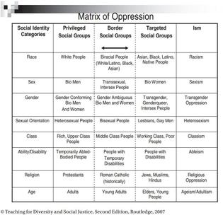 matrix_of_oppression.jpg