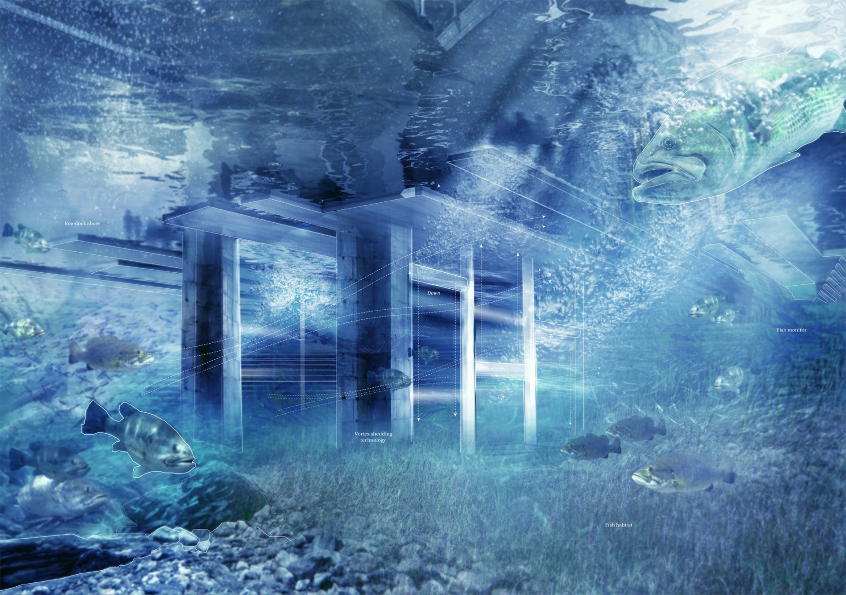 Water-shedding technology, SCAPE, Confluence: Portal to the Point
