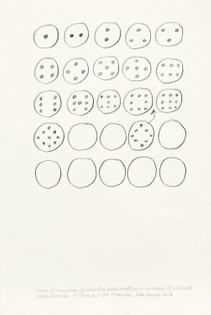 Kinesthetic Drawing (Theory of preservation of symmetry), 1974