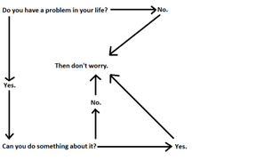do-you-have-a-problem-in-your-life?.jpeg