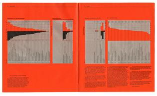 Karl Gerstner. Capital magazine.