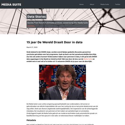 15 jaar De Wereld Draait Door in data