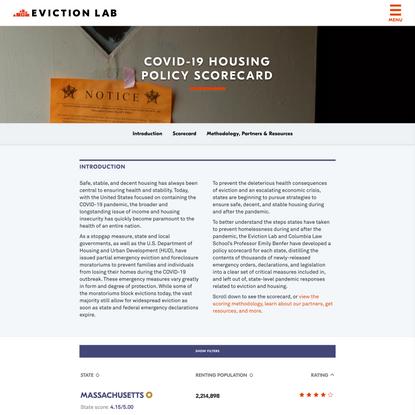 COVID-19 Housing Policy Scorecard