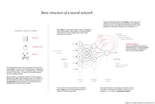 basic_structure_of_neural_network.jpg