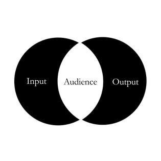 Audience = input & output