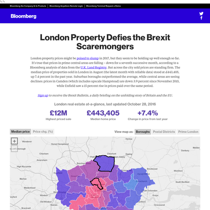 London Property Defies the Brexit Scaremongers