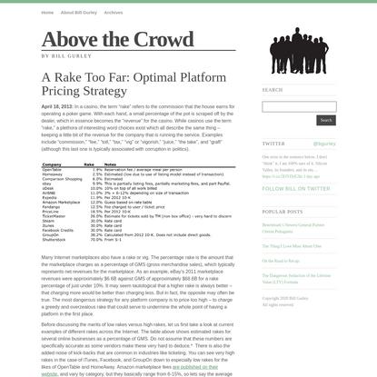 A Rake Too Far: Optimal Platform Pricing Strategy