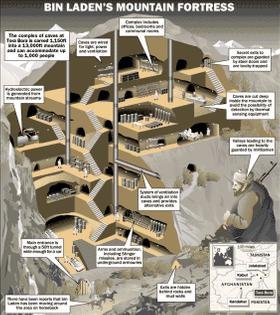 Bin Laden's Mountain Fortress