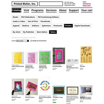 Posters - Printed Matter