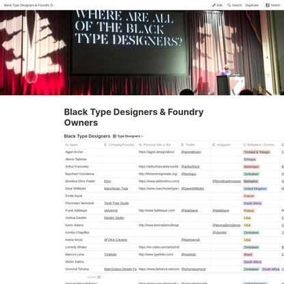 Black Type Designers & Foundry Owners