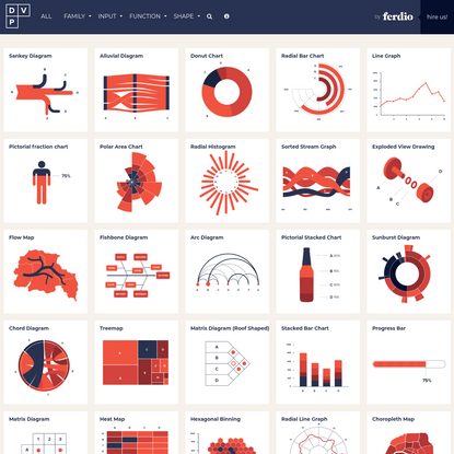 Data Viz Project   Collection of data visualizations to get inspired and finding the right type.