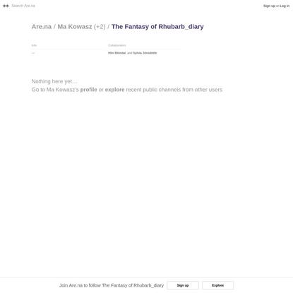 The Fantasy of Rhubarb_diary - Are.na