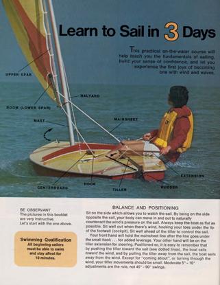 learn_2_sail_in_3_days.pdf