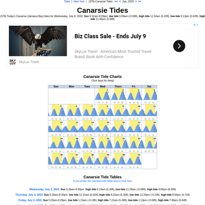 Tide Tables & Charts for Canarsie (Jamaica Bay) by TIDES.net