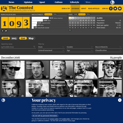 The Counted: people killed by police in the United States - interactive
