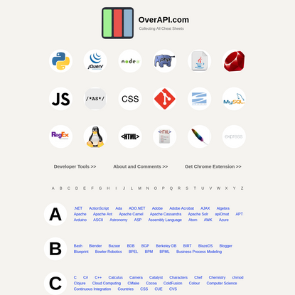 OverAPI.com | Collecting all the cheat sheets