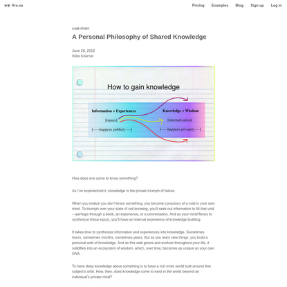 Are.na / A Personal Philosophy of Shared Knowledge