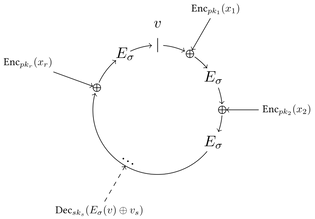 2763px-ring-signature.svg.png