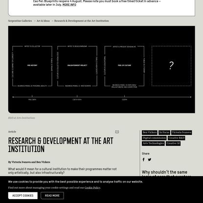 Research & Development at the Art Institution - Serpentine Galleries