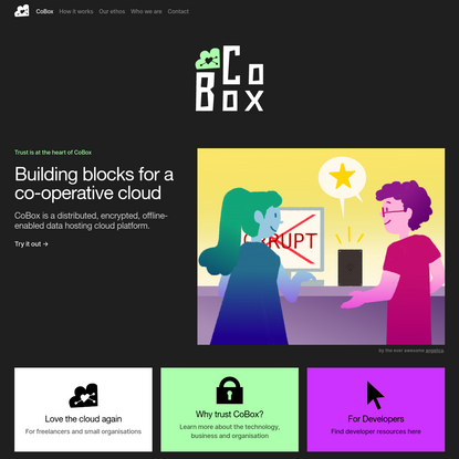 CoBox - Building blocks for the cooperative cloud