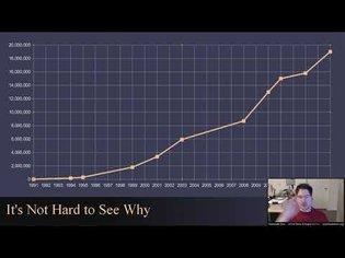 The Thirty Million Line Problem