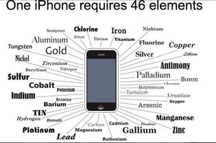 iPhone elements