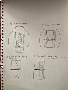 Format Diagram