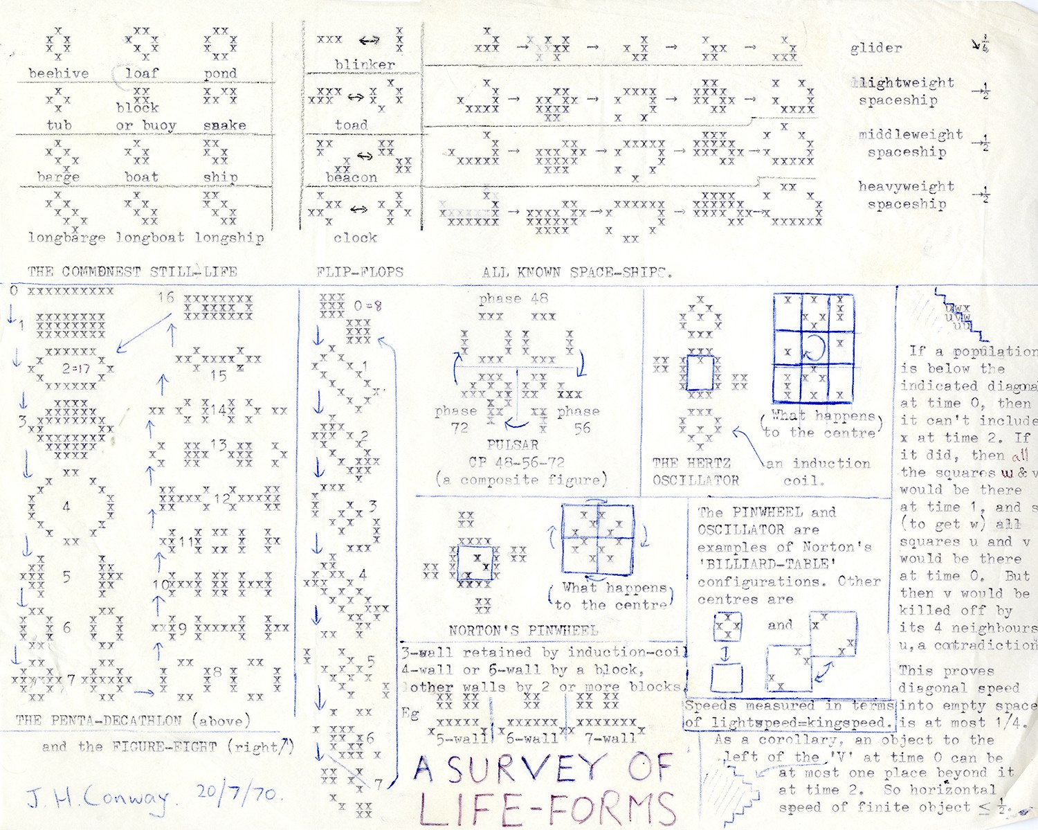 John Conway, A Survey of Life-Forms, Game of Life, 1970
