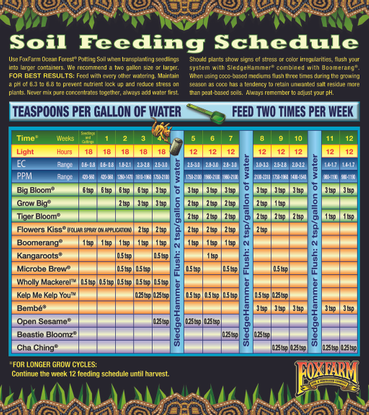 ff-feed-soil.pdf