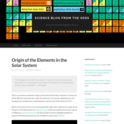 Origin of the Elements in the Solar System