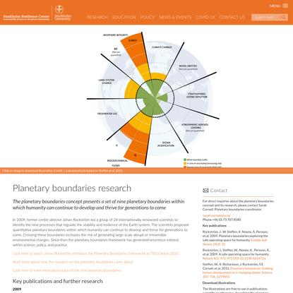 Planetary boundaries - Stockholm Resilience Centre