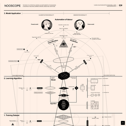 The Nooscope Manifested: AI as Instrument of Knowledge Extractivism