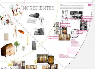 Ingredientes para un festín doméstico · Ciudad Laboratorio · Ciudad Contexto