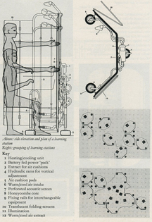 chris-abel-mobile-learning-stations-architectural-design-march-1969web.jpg-1440