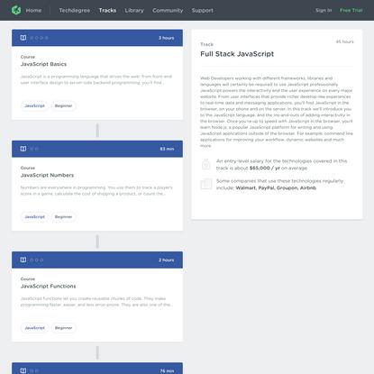 Treehouse | Full Stack JavaScript Track
