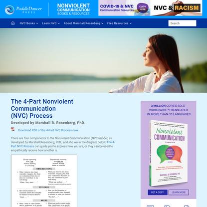 4-Part Nonviolent Communication (NVC) - PuddleDancer Press