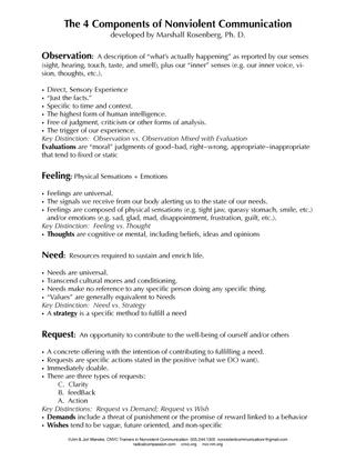 thefourcomponentsofnonviolentcommunication-111218062748-phpapp01.pdf