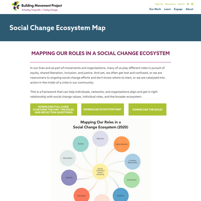 Social Change Ecosystem Map - Building Movement