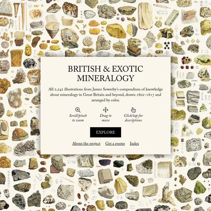 British & Exotic Mineralogy