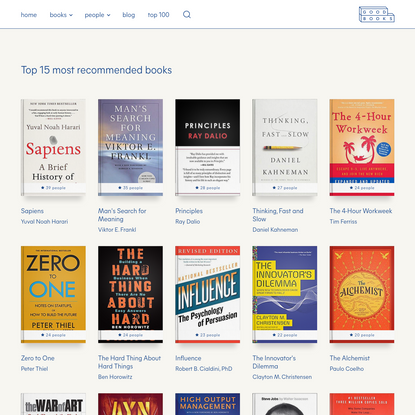 Good Books | Books recommended by successful people