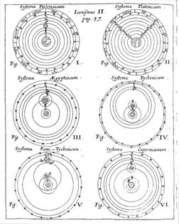 Diagrams of the different world systems: Ptolemaic, Platonic, Egyptian, Copernican, Tychonic and semi-Tychonic from Athanasi...