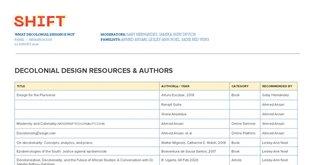 AIGA DEC SHIFT 2020 - Decolonial Design Resources