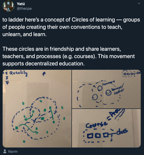 Circles of learning