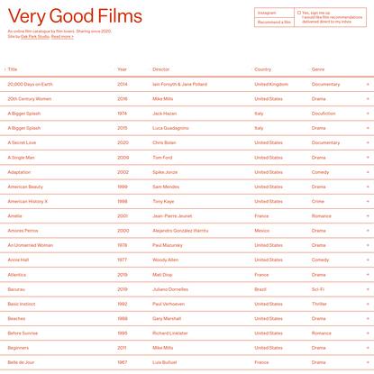 Very Good Films
