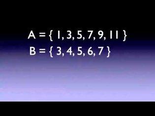 Basic Set Theory, Part 3