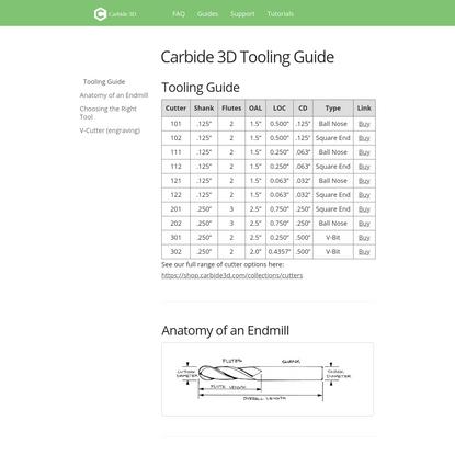 Carbide 3D Tooling Guide