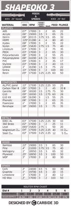 s3_feeds_250.pdf