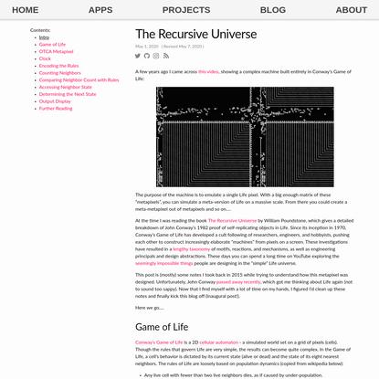 The Recursive Universe